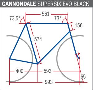 RB 0213 Cannondale Supersix Evo Black - Geometrie