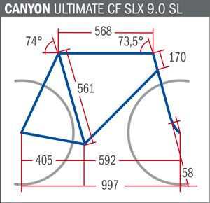 RB 0213 Canyon Ultimate CF SLX 9.0 SL - Geometrie