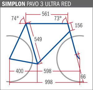 RB 0213 Simplon Pavo 3 Ultra Red - Geometrie