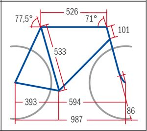 RB Trek Speed Concept 7.2 - Geometrie