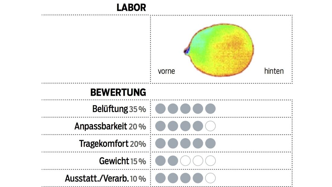 rb-0517-helmtest-labor-specialized (jpg)
