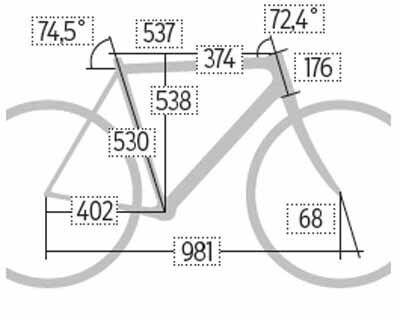 rb-1115-scott-contessa-solace-15-geometrie-roadbike (jpg)